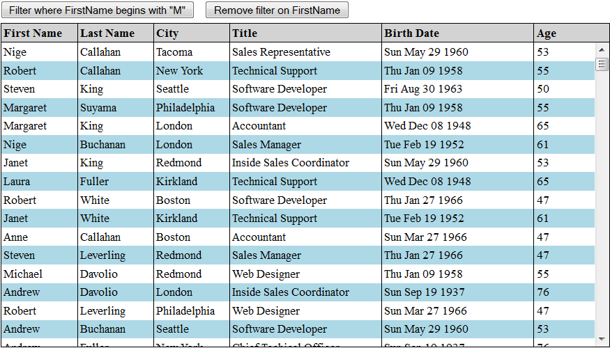 Creating a Scrollable Table jQuery Plugin - ASP NET Wiki